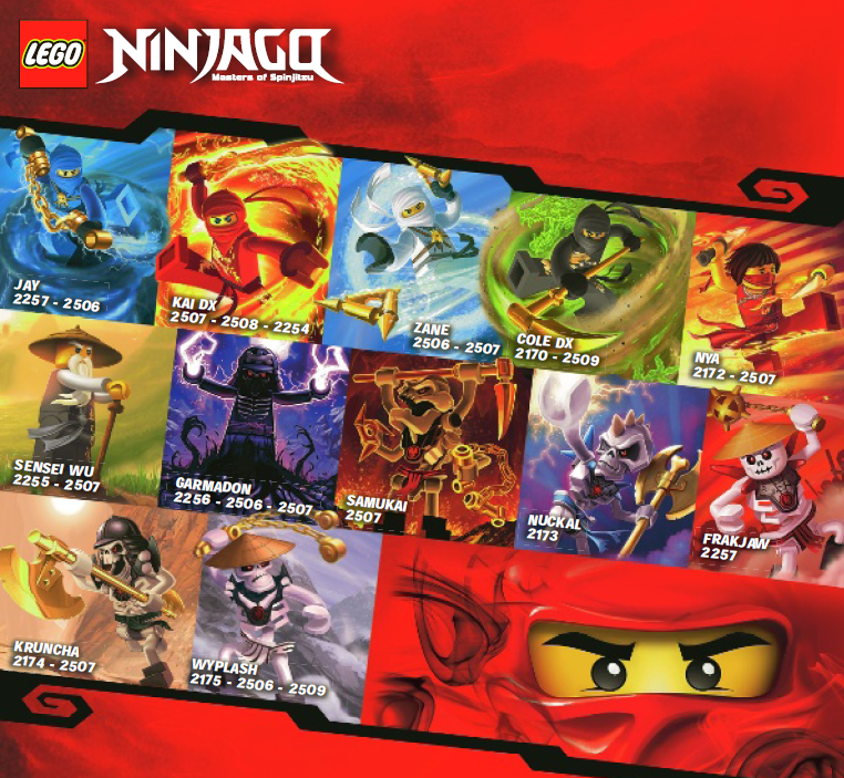 Ninjago characters and the implacable Kai in the bottom left